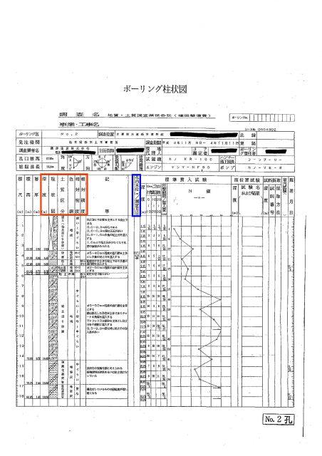 近隣柱状図-2